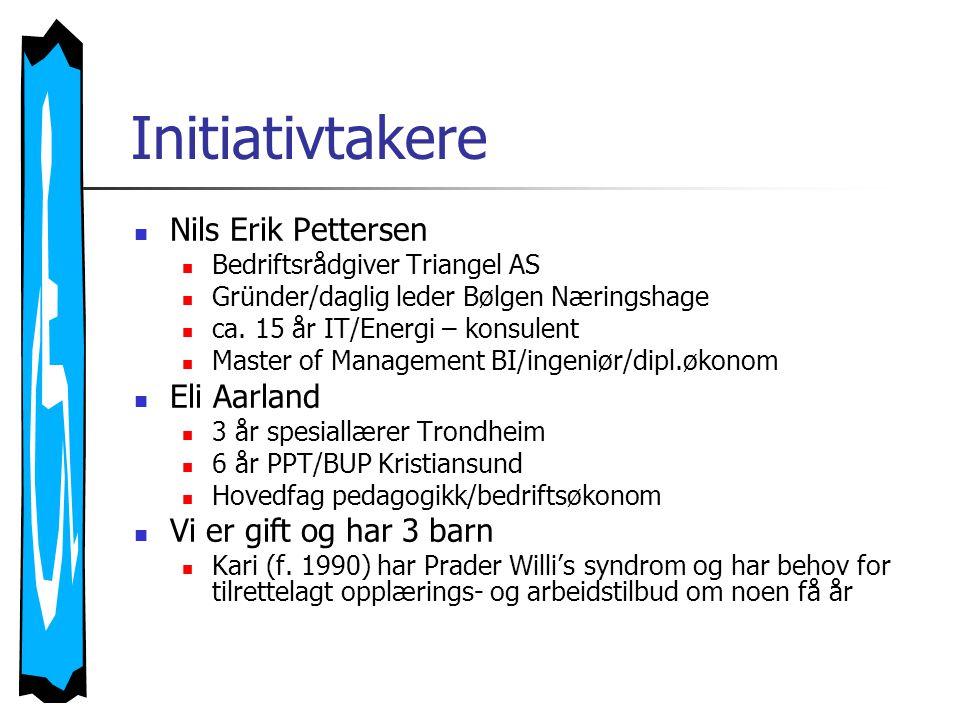 Initiativtakere  Nils Erik Pettersen  Bedriftsrådgiver Triangel AS  Gründer/daglig leder Bølgen Næringshage  ca.