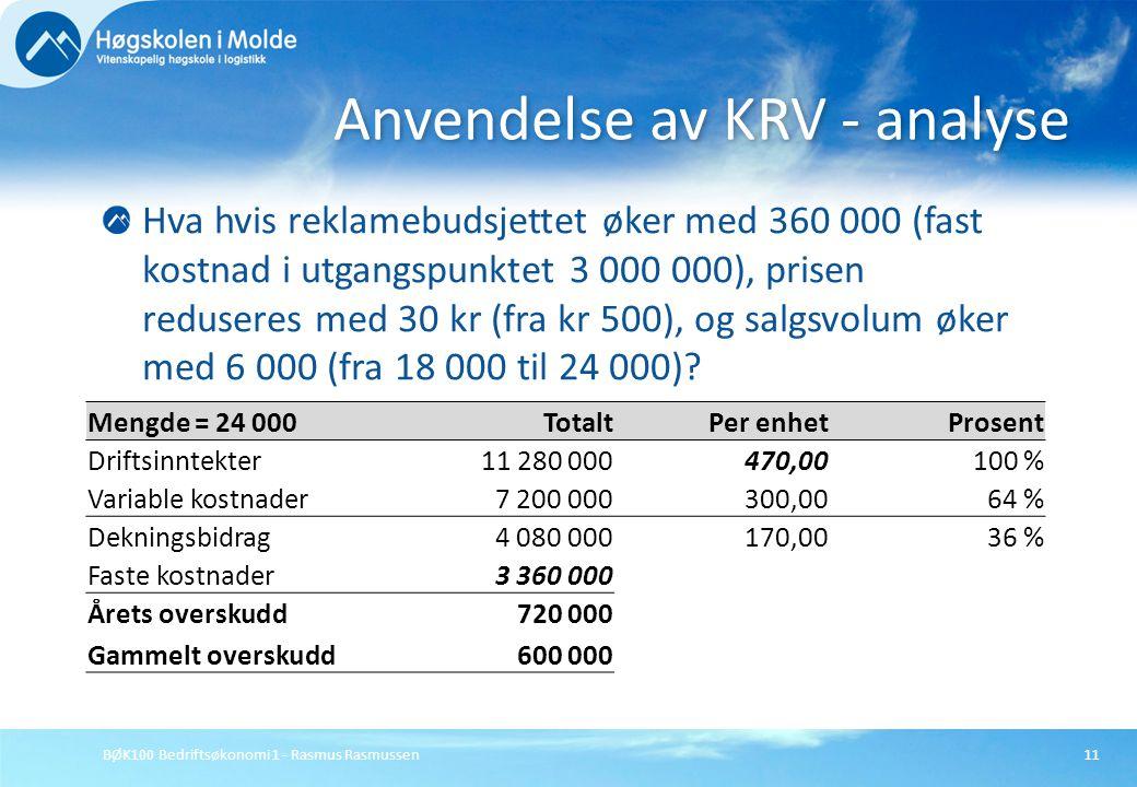 BØK100 Bedriftsøkonomi 1 - Rasmus Rasmussen11 Hva hvis reklamebudsjettet øker med 360 000 (fast kostnad i utgangspunktet 3 000 000), prisen reduseres