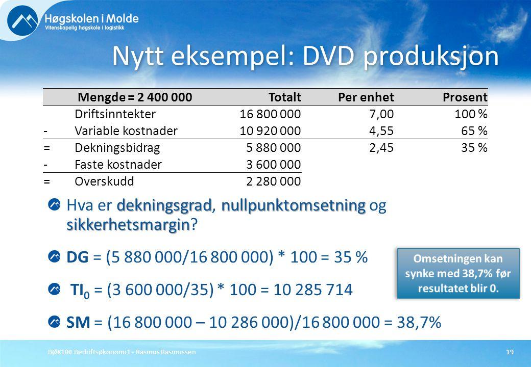 BØK100 Bedriftsøkonomi 1 - Rasmus Rasmussen19 dekningsgradnullpunktomsetning sikkerhetsmargin Hva er dekningsgrad, nullpunktomsetning og sikkerhetsmar