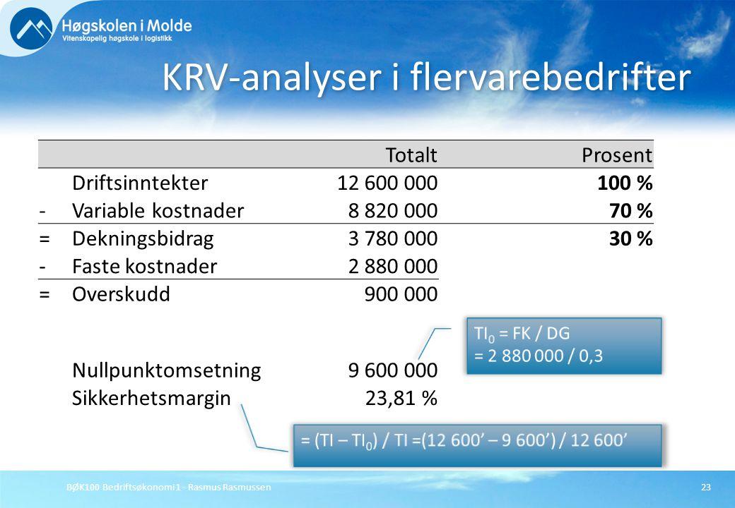 BØK100 Bedriftsøkonomi 1 - Rasmus Rasmussen23 KRV-analyser i flervarebedrifter TotaltProsent Driftsinntekter12 600 000100 % -Variable kostnader8 820 0