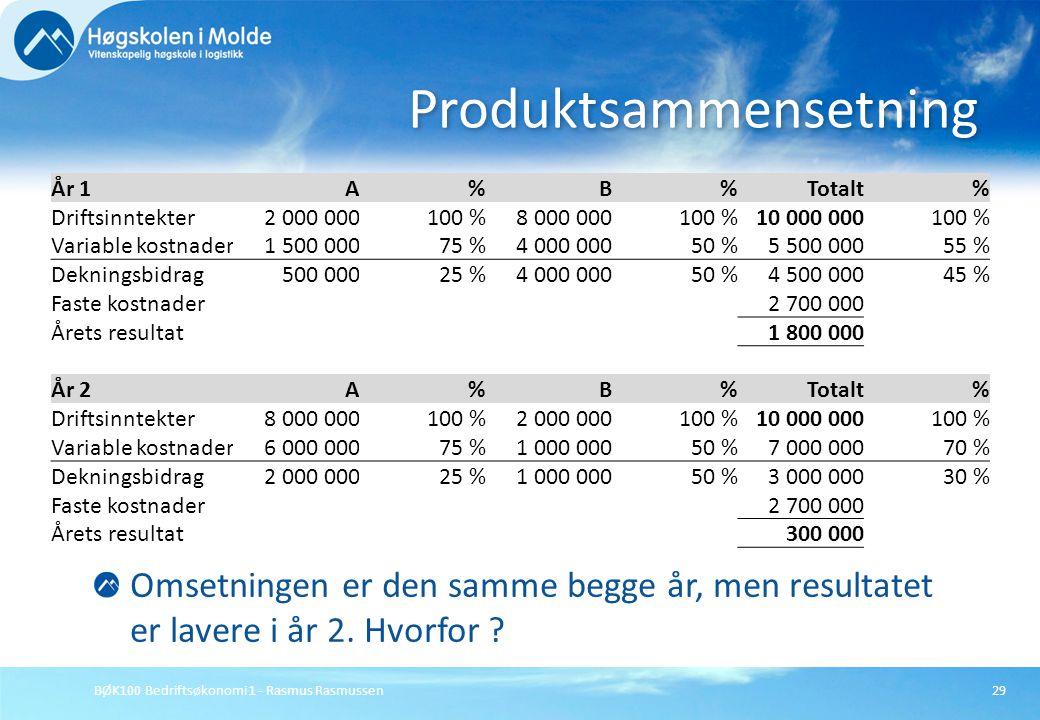BØK100 Bedriftsøkonomi 1 - Rasmus Rasmussen29 Omsetningen er den samme begge år, men resultatet er lavere i år 2. Hvorfor ? Produktsammensetning År 1A