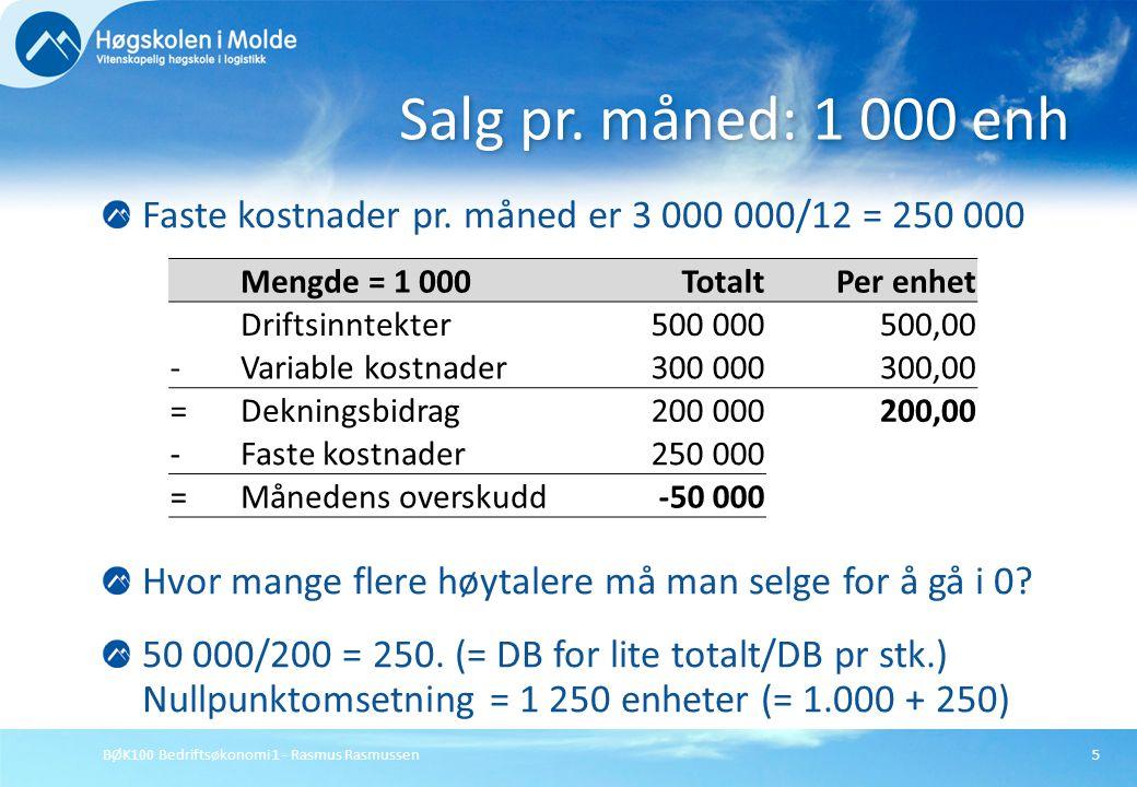 BØK100 Bedriftsøkonomi 1 - Rasmus Rasmussen5 Faste kostnader pr. måned er 3 000 000/12 = 250 000 Hvor mange flere høytalere må man selge for å gå i 0?