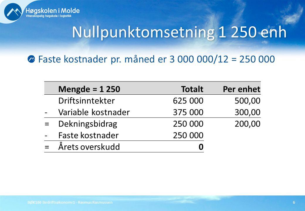BØK100 Bedriftsøkonomi 1 - Rasmus Rasmussen6 Faste kostnader pr. måned er 3 000 000/12 = 250 000 Nullpunktomsetning 1 250 enh Mengde = 1 250TotaltPer