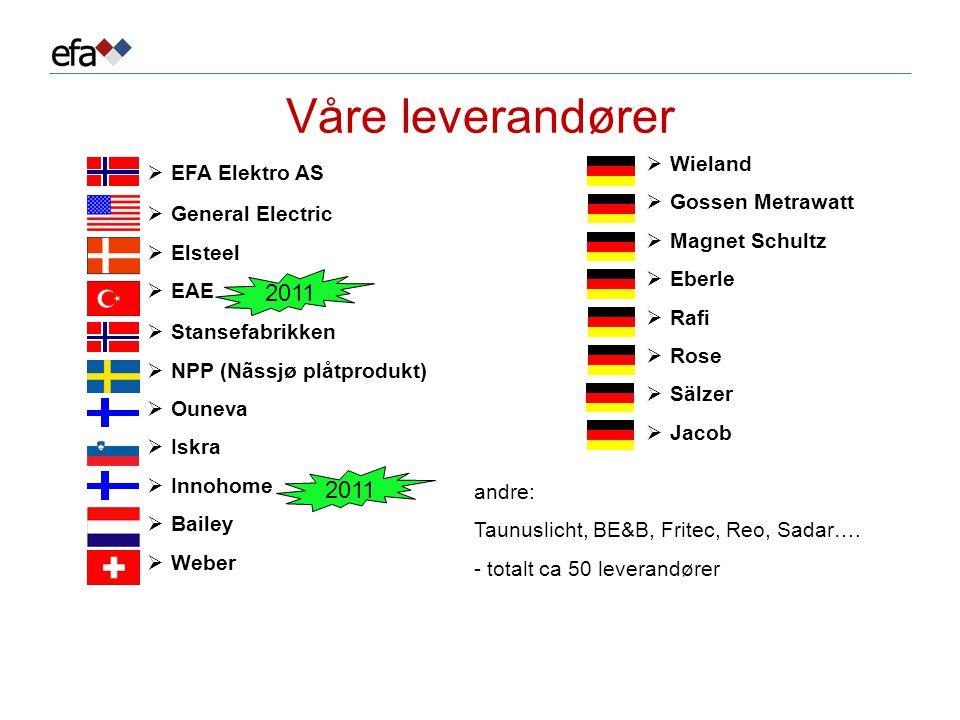  Wieland  Gossen Metrawatt  Magnet Schultz  Eberle  Rafi  Rose  Sälzer  Jacob  EFA Elektro AS  General Electric  Elsteel  EAE  Stansefabr