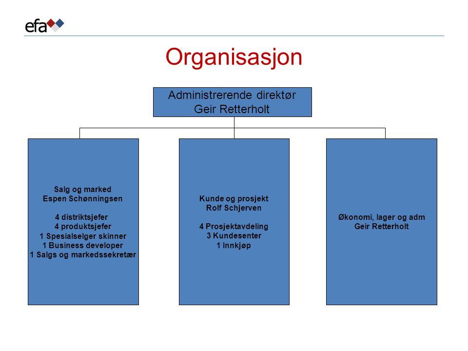 Organisasjon Salg og marked Espen Schønningsen 4 distriktsjefer 4 produktsjefer 1 Spesialselger skinner 1 Business developer 1 Salgs og markedssekretæ