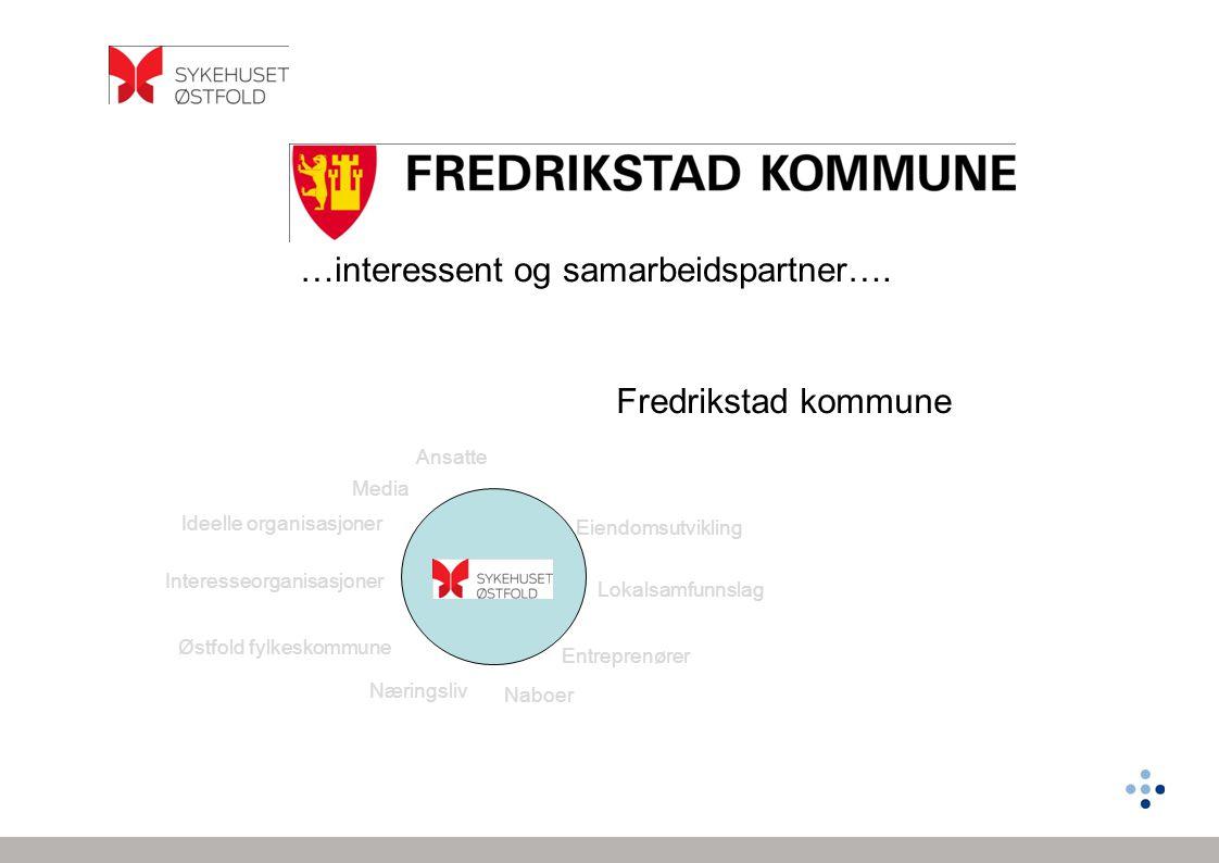 …interessent og samarbeidspartner…. Fredrikstad kommune Lokalsamfunnslag Naboer Østfold fylkeskommune Interesseorganisasjoner Ideelle organisasjoner A