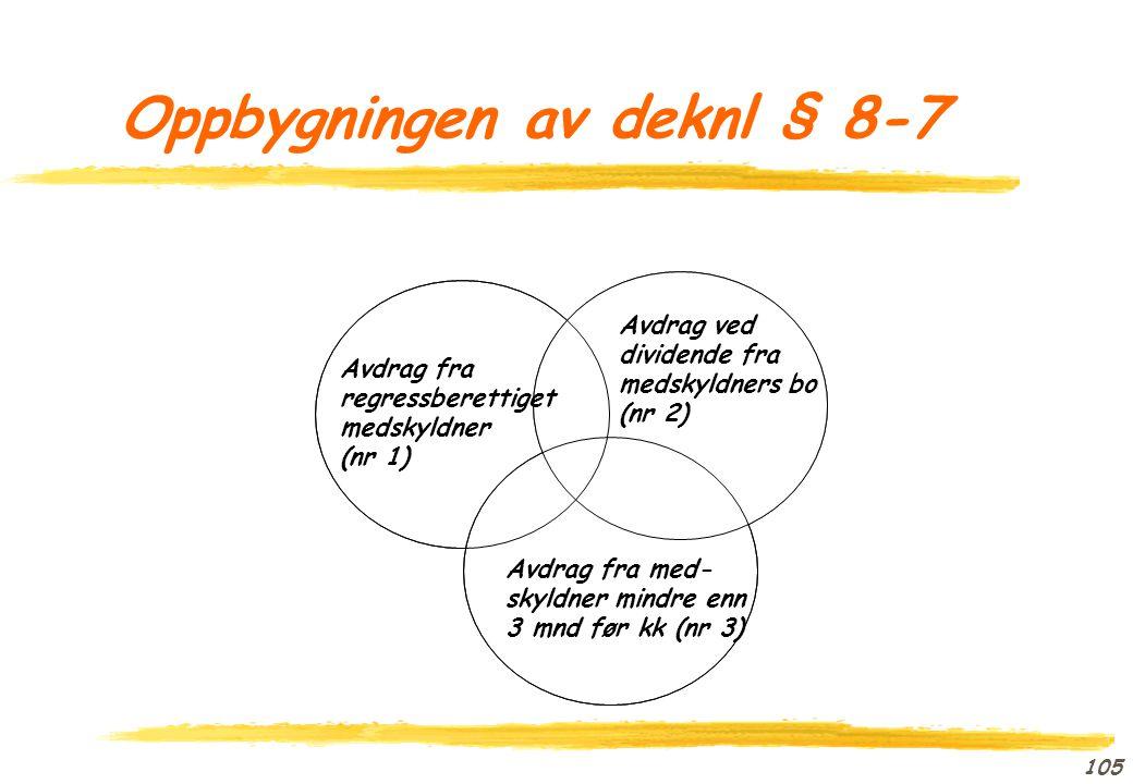 104 Dividendegrunnlag ved konkursåpningene Max utbet Dividendegrunnlag og maksimumsbeløp, deknl § 8-7if