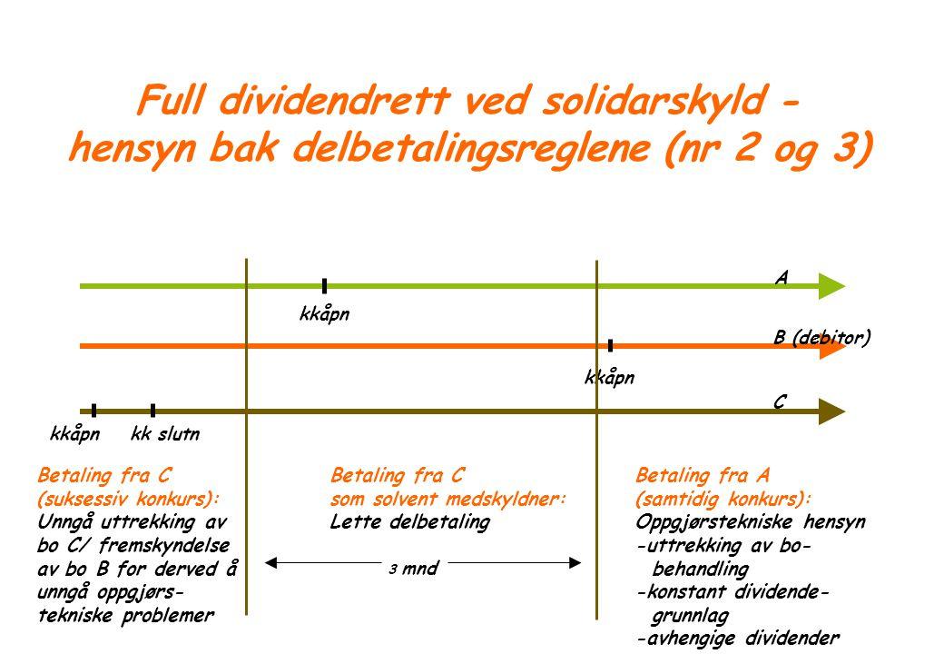 107 KausjonistKreditor Debitor betaling deknl § 8-9 Full dividendrett ved solidarskyld - hensyn bak regressregelen (nr 1)
