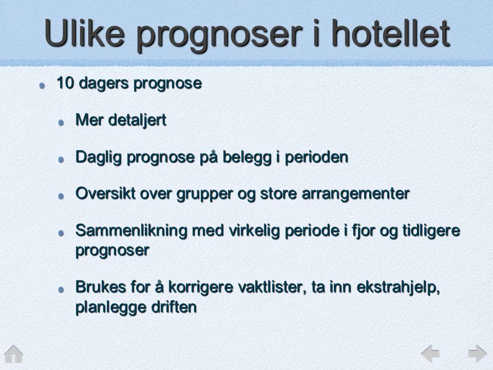 Ulike prognoser i hotellet 10 dagers prognose Mer detaljert Daglig prognose på belegg i perioden Oversikt over grupper og store arrangementer Sammenli