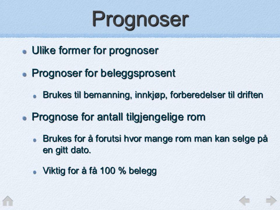 Prognoser Ulike former for prognoser Prognoser for beleggsprosent Brukes til bemanning, innkjøp, forberedelser til driften Prognose for antall tilgjen