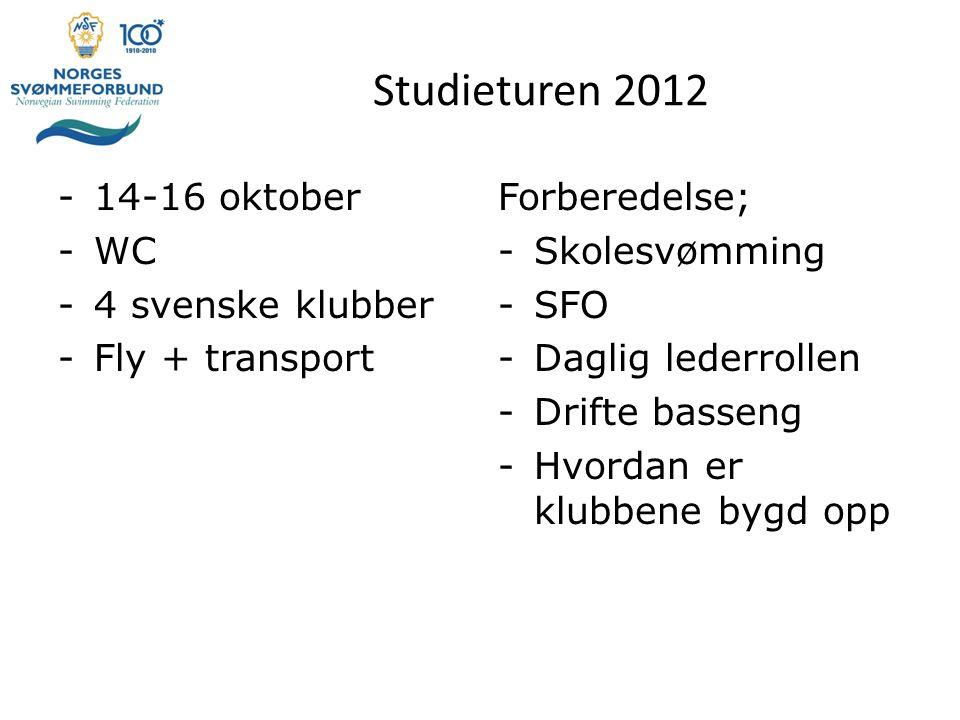 Studieturen 2012 -14-16 oktober -WC -4 svenske klubber -Fly + transport Forberedelse; - Skolesvømming - SFO - Daglig lederrollen - Drifte basseng - Hvordan er klubbene bygd opp