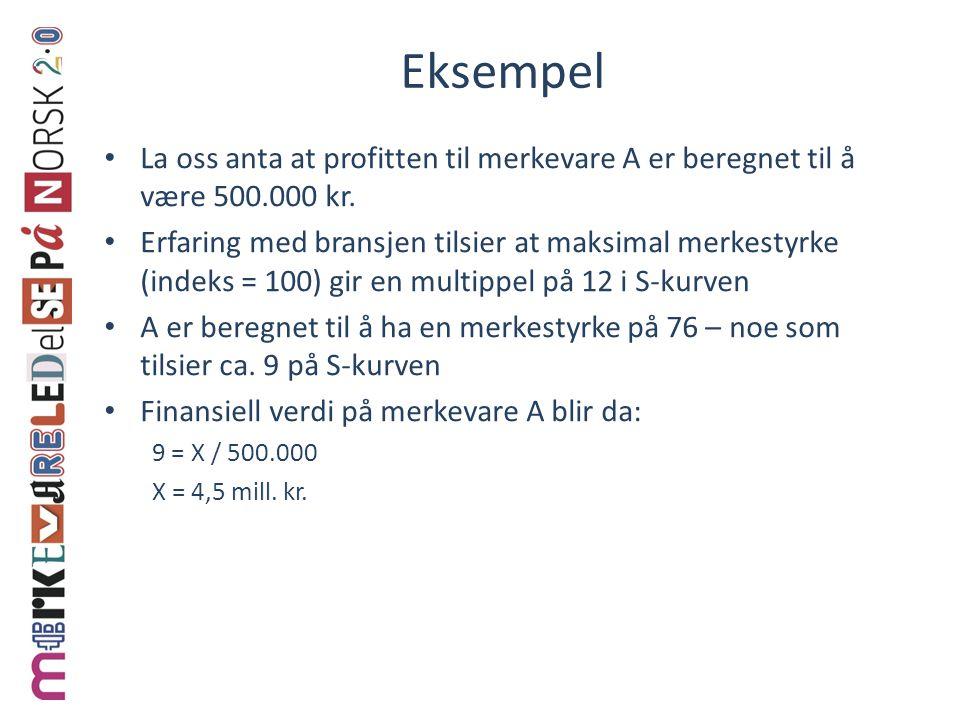 Eksempel • La oss anta at profitten til merkevare A er beregnet til å være 500.000 kr.