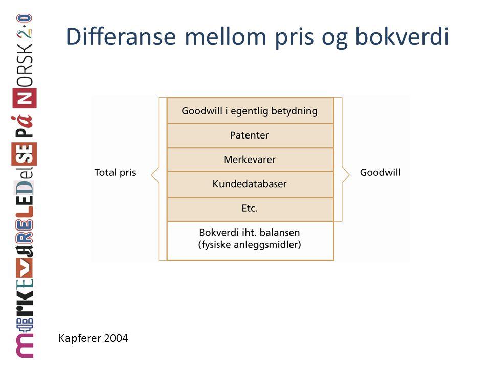 Differanse mellom pris og bokverdi Kapferer 2004
