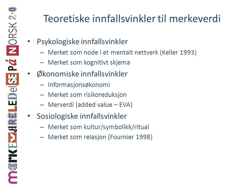 Teoretiske innfallsvinkler til merkeverdi • Psykologiske innfallsvinkler – Merket som node i et mentalt nettverk (Keller 1993) – Merket som kognitivt skjema • Økonomiske innfallsvinkler – Informasjonsøkonomi – Merket som risikoreduksjon – Merverdi (added value – EVA) • Sosiologiske innfallsvinkler – Merket som kultur/symbolikk/ritual – Merket som relasjon (Fournier 1998)