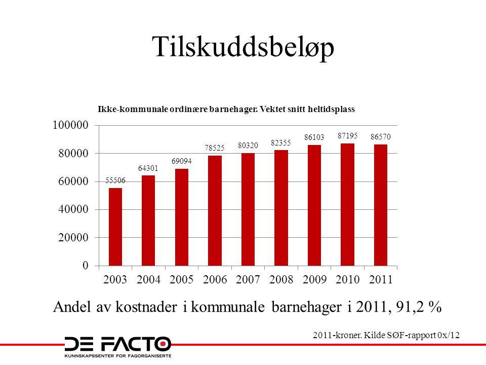 Tilskuddsbeløp 2011-kroner. Kilde SØF-rapport 0x/12 Andel av kostnader i kommunale barnehager i 2011, 91,2 %