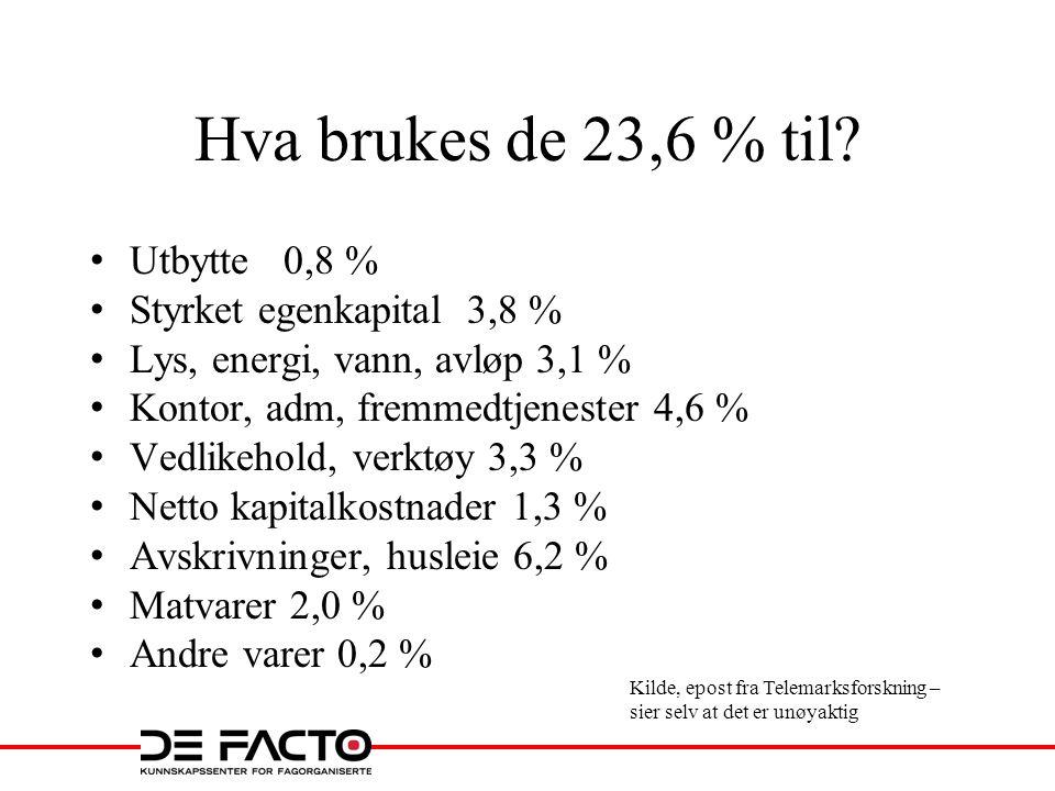Hva brukes de 23,6 % til? • Utbytte 0,8 % • Styrket egenkapital 3,8 % • Lys, energi, vann, avløp 3,1 % • Kontor, adm, fremmedtjenester 4,6 % • Vedlike