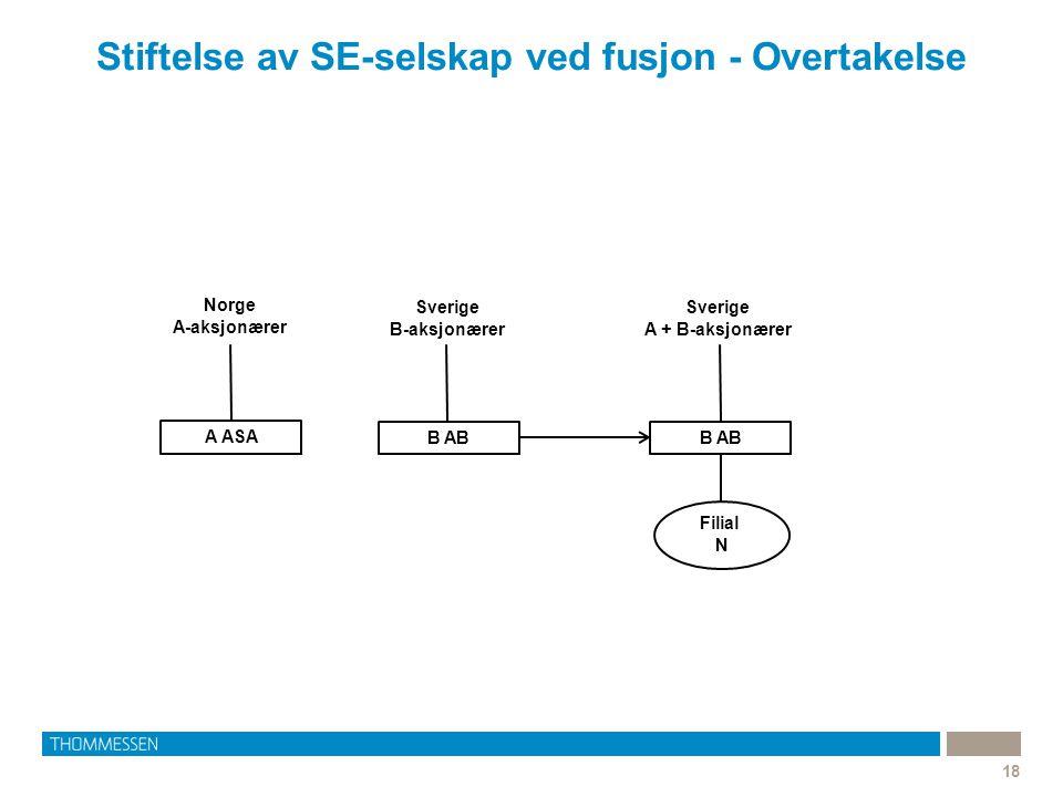 Stiftelse av SE-selskap ved fusjon - Overtakelse 18 Norge A-aksjonærer Sverige B-aksjonærer Sverige A + B-aksjonærer A ASA B AB Filial N