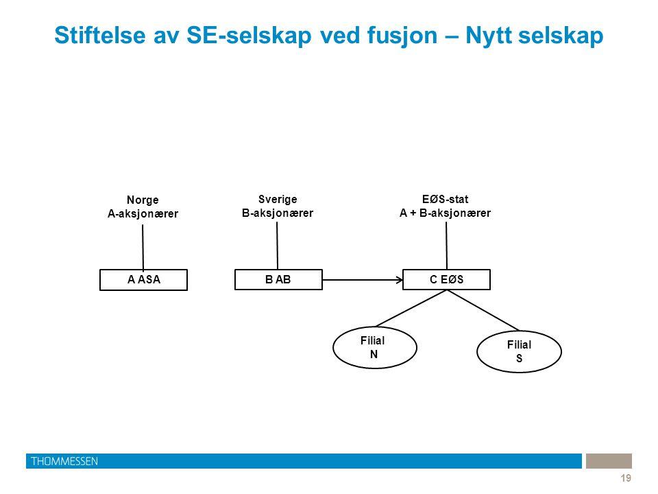 Stiftelse av SE-selskap ved fusjon – Nytt selskap 19 Norge A-aksjonærer Sverige B-aksjonærer EØS-stat A + B-aksjonærer A ASAB ABC EØS Filial N Filial