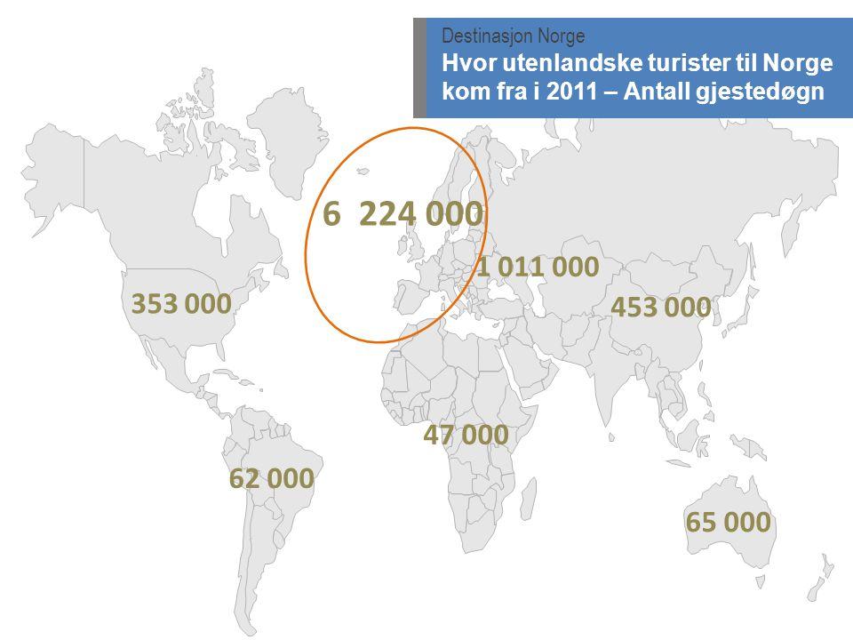 6 224 000 1 011 000 353 000 62 000 453 000 47 000 65 000 Destinasjon Norge Hvor utenlandske turister til Norge kom fra i 2011 – Antall gjestedøgn