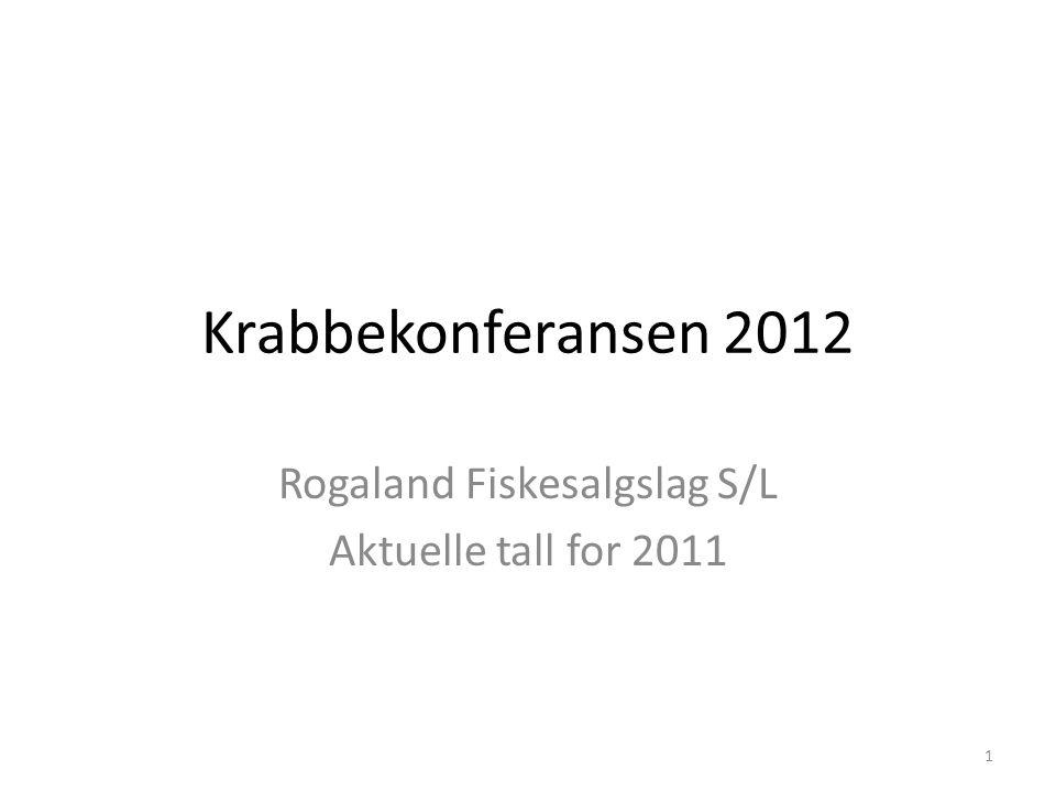 Krabbekonferansen 2012 Rogaland Fiskesalgslag S/L Aktuelle tall for 2011 1