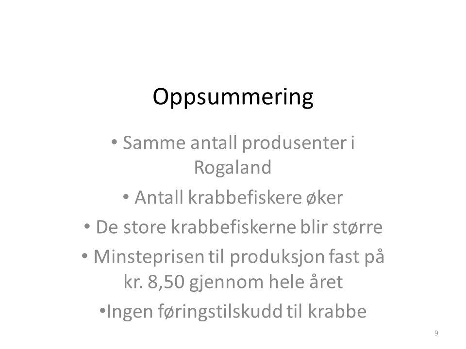 Oppsummering • Samme antall produsenter i Rogaland • Antall krabbefiskere øker • De store krabbefiskerne blir større • Minsteprisen til produksjon fast på kr.