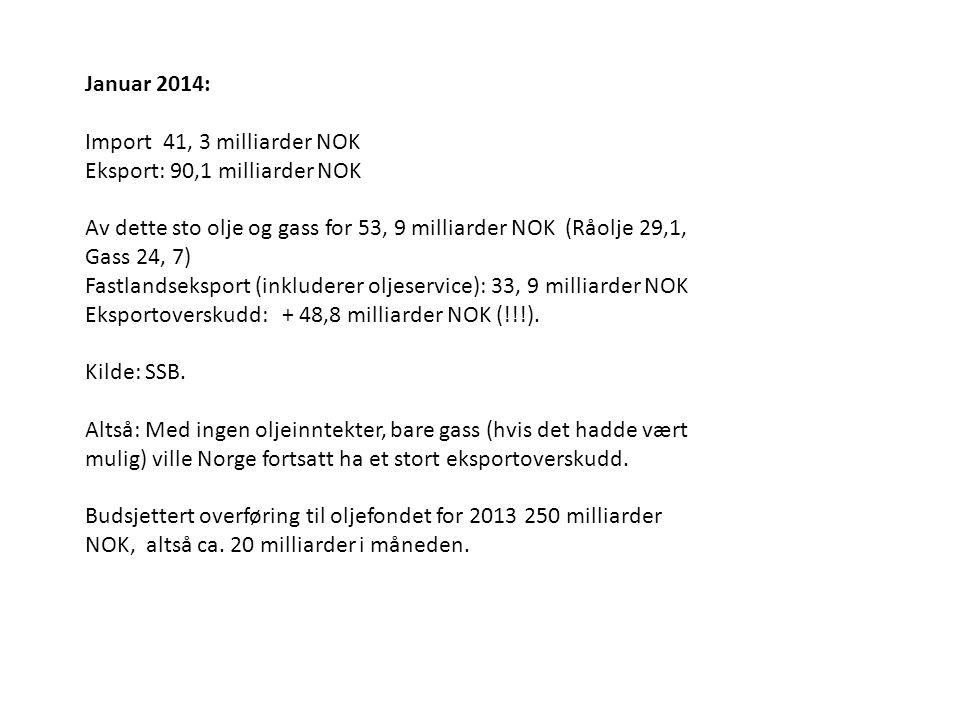 Januar 2014: Import 41, 3 milliarder NOK Eksport: 90,1 milliarder NOK Av dette sto olje og gass for 53, 9 milliarder NOK (Råolje 29,1, Gass 24, 7) Fastlandseksport (inkluderer oljeservice): 33, 9 milliarder NOK Eksportoverskudd: + 48,8 milliarder NOK (!!!).