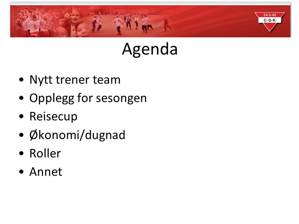 Nytt trener team • Morten • Jørn • Kjetil • Erlend