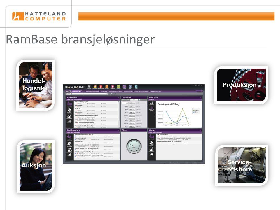 Handel- logistikk Auksjon Retail Produksjon RamBase bransjeløsninger Service- offshore