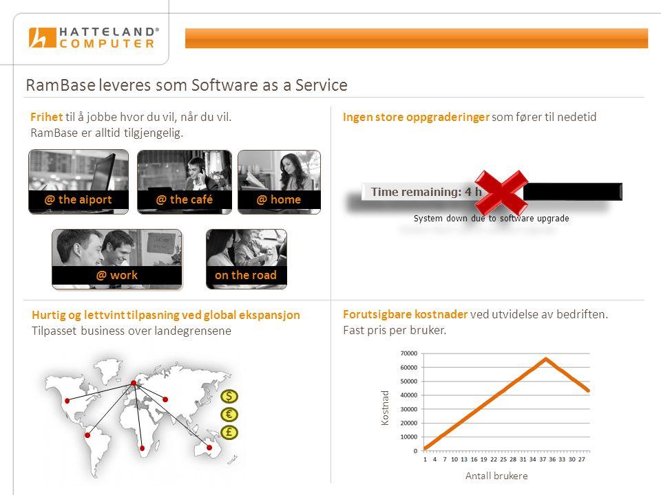 RamBase leveres som Software as a Service System down due to software upgrade Ingen store oppgraderinger som fører til nedetid Forutsigbare kostnader ved utvidelse av bedriften.