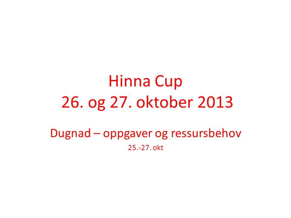 Hinna Cup 26. og 27. oktober 2013 Dugnad – oppgaver og ressursbehov 25.-27. okt