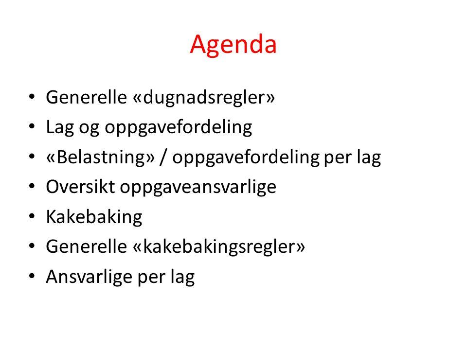 Agenda • Generelle «dugnadsregler» • Lag og oppgavefordeling • «Belastning» / oppgavefordeling per lag • Oversikt oppgaveansvarlige • Kakebaking • Gen