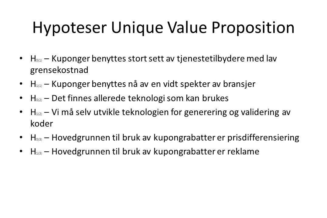 Hypoteser Unique Value Proposition • H 0(1) – Kuponger benyttes stort sett av tjenestetilbydere med lav grensekostnad • H 1(1) – Kuponger benyttes nå av en vidt spekter av bransjer • H 0(2) – Det finnes allerede teknologi som kan brukes • H 1(2) – Vi må selv utvikle teknologien for generering og validering av koder • H 0(3) – Hovedgrunnen til bruk av kupongrabatter er prisdifferensiering • H 1(3) – Hovedgrunnen til bruk av kupongrabatter er reklame