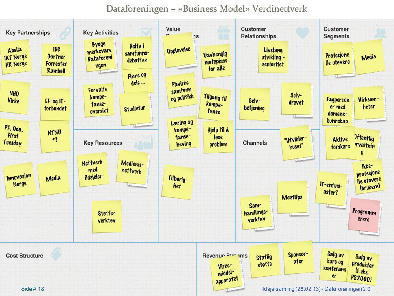 Dataforeningen – «Business Model» Verdinettverk Ildsjelsamling (26.02.13) - Dataforeningen 2.0Side # 18