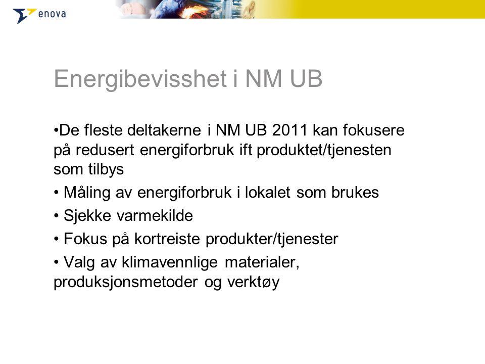 Energibevisshet i NM UB •De fleste deltakerne i NM UB 2011 kan fokusere på redusert energiforbruk ift produktet/tjenesten som tilbys • Måling av energiforbruk i lokalet som brukes • Sjekke varmekilde • Fokus på kortreiste produkter/tjenester • Valg av klimavennlige materialer, produksjonsmetoder og verktøy