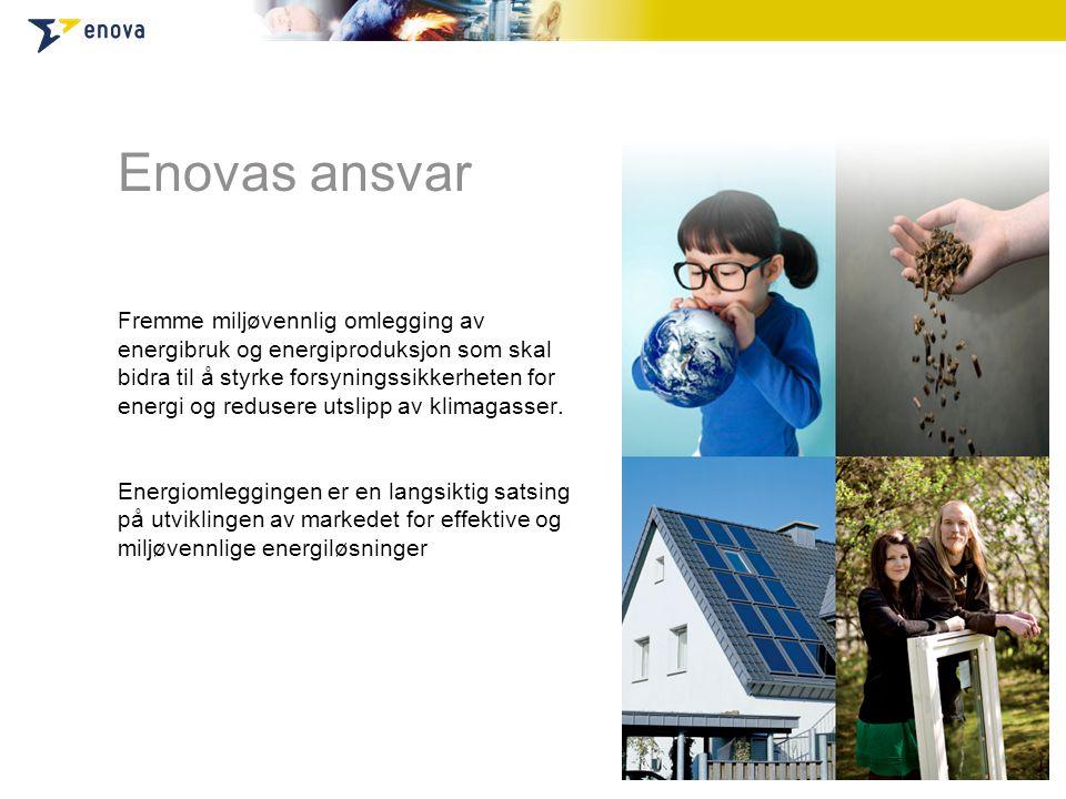 Enovas ansvar Fremme miljøvennlig omlegging av energibruk og energiproduksjon som skal bidra til å styrke forsyningssikkerheten for energi og redusere