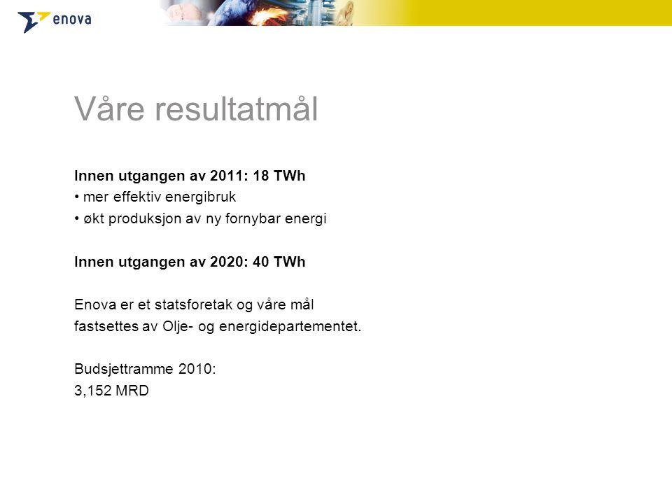 Våre resultatmål Innen utgangen av 2011: 18 TWh • mer effektiv energibruk • økt produksjon av ny fornybar energi Innen utgangen av 2020: 40 TWh Enova