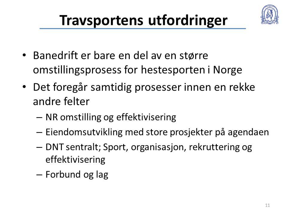 Travsportens utfordringer 11 • Banedrift er bare en del av en større omstillingsprosess for hestesporten i Norge • Det foregår samtidig prosesser inne