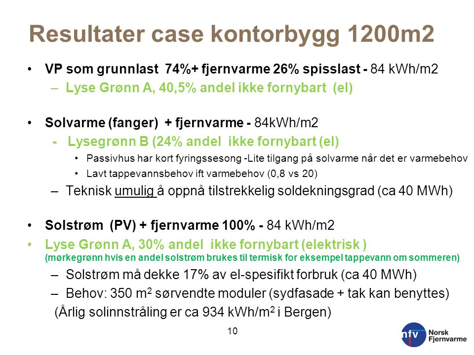 Resultater case kontorbygg 1200m2 •VP som grunnlast 74%+ fjernvarme 26% spisslast - 84 kWh/m2 –Lyse Grønn A, 40,5% andel ikke fornybart (el) •Solvarme