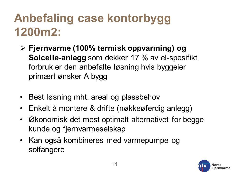 Anbefaling case kontorbygg 1200m2:  Fjernvarme (100% termisk oppvarming) og Solcelle-anlegg som dekker 17 % av el-spesifikt forbruk er den anbefalte