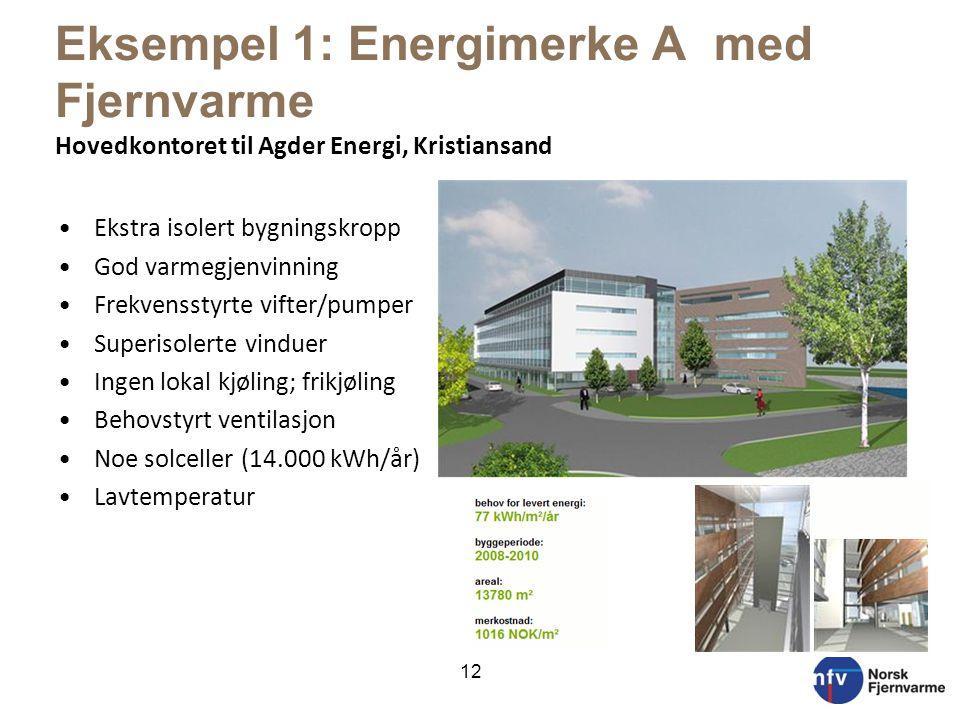 Eksempel 1: Energimerke A med Fjernvarme Hovedkontoret til Agder Energi, Kristiansand •Ekstra isolert bygningskropp •God varmegjenvinning •Frekvenssty