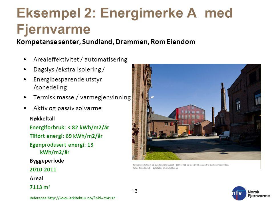 Eksempel 2: Energimerke A med Fjernvarme Kompetanse senter, Sundland, Drammen, Rom Eiendom •Arealeffektivitet / automatisering •Dagslys /ekstra isoler