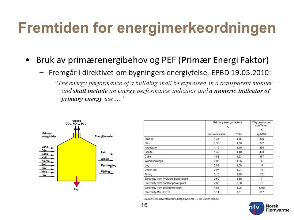 Fremtiden for energimerkeordningen •Bruk av primærenergibehov og PEF (Primær Energi Faktor) –Fremgår i direktivet om bygningers energiytelse, EPBD 19.