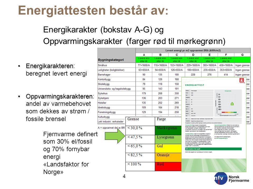 Energiattesten består av : Energikarakter (bokstav A-G) og Oppvarmingskarakter (farger rød til mørkegrønn) •Energikarakteren •Energikarakteren: beregn