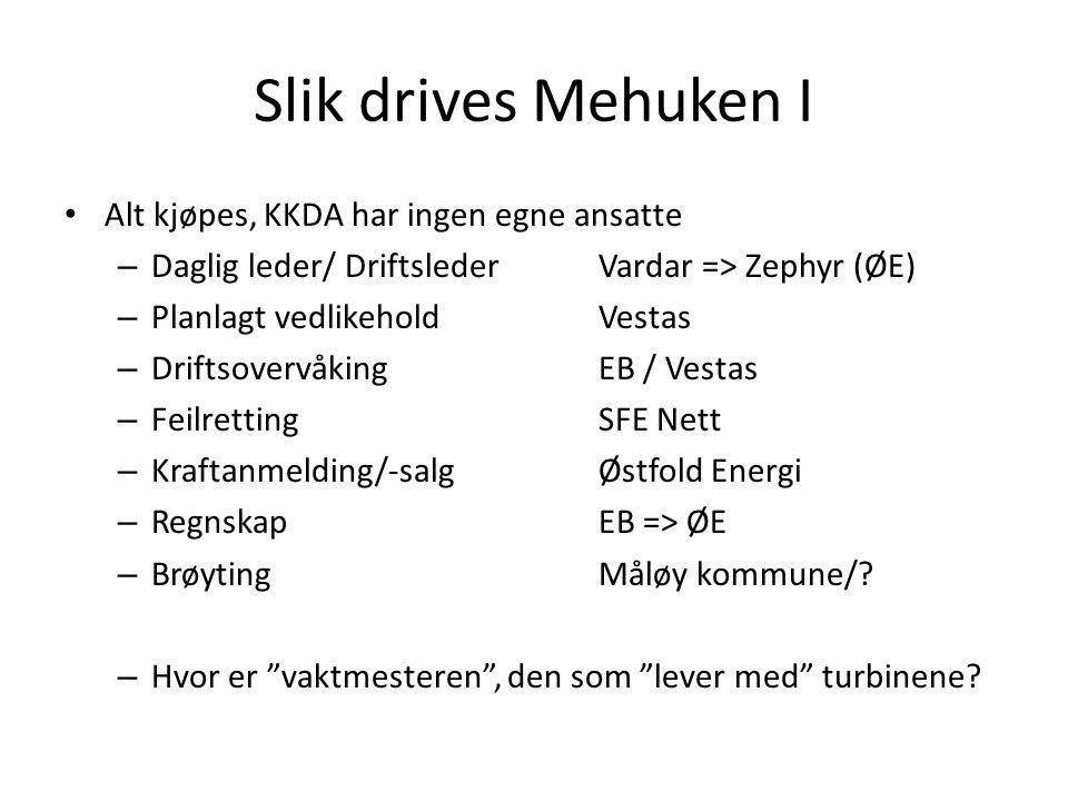 Slik drives Mehuken I • Alt kjøpes, KKDA har ingen egne ansatte – Daglig leder/ DriftslederVardar => Zephyr (ØE) – Planlagt vedlikehold Vestas – Drift