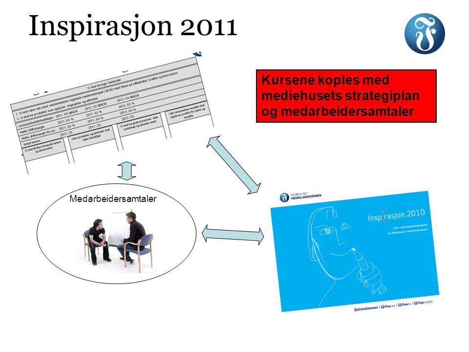 Inspirasjon 2011 Medarbeidersamtaler Kursene koples med mediehusets strategiplan og medarbeidersamtaler