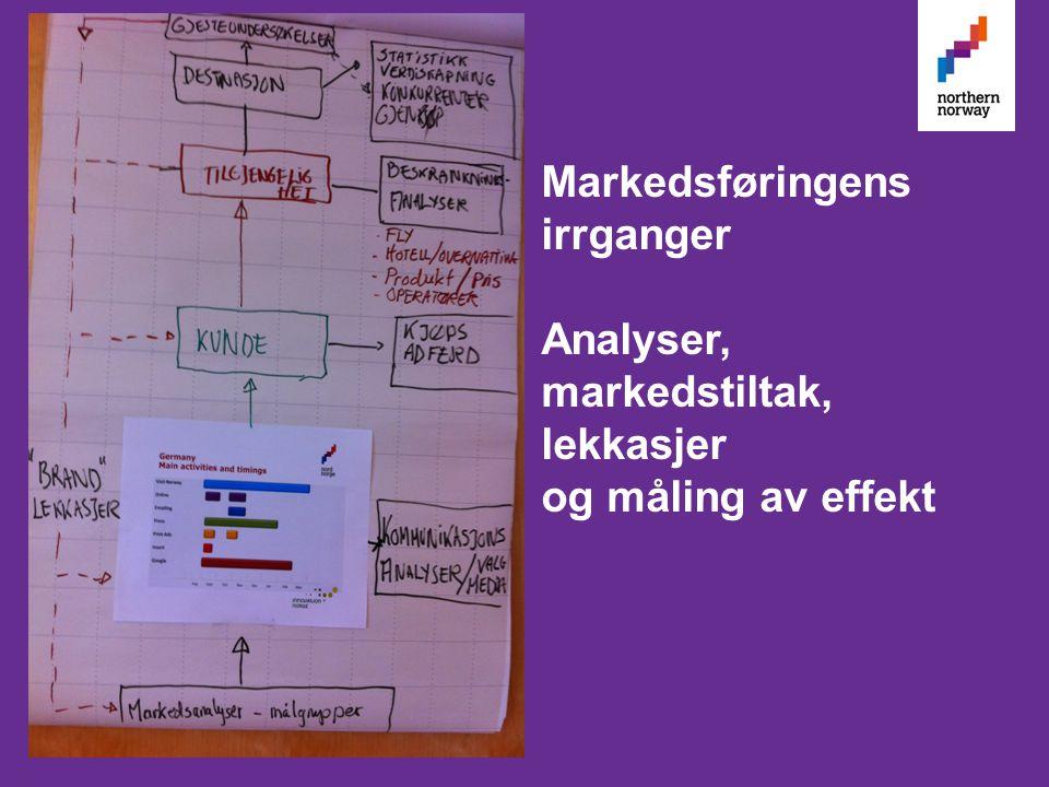 Markedsføringens irrganger Analyser, markedstiltak, lekkasjer og måling av effekt