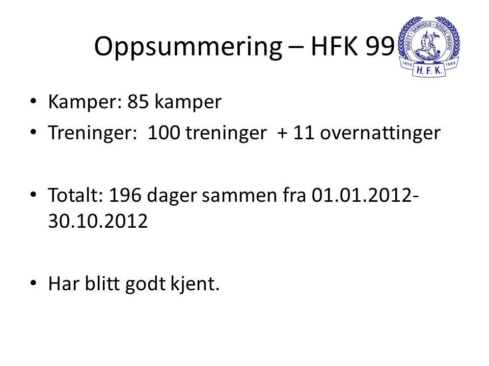 Oppsummering – HFK 99 • Kamper: 85 kamper • Treninger: 100 treninger + 11 overnattinger • Totalt: 196 dager sammen fra 01.01.2012- 30.10.2012 • Har bl