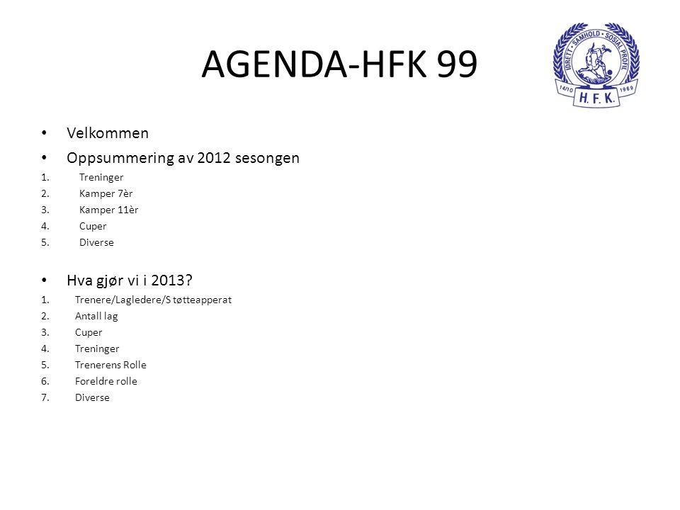AGENDA-HFK 99 • Velkommen • Oppsummering av 2012 sesongen 1.Treninger 2.Kamper 7èr 3.Kamper 11èr 4.Cuper 5.Diverse • Hva gjør vi i 2013? 1.Trenere/Lag