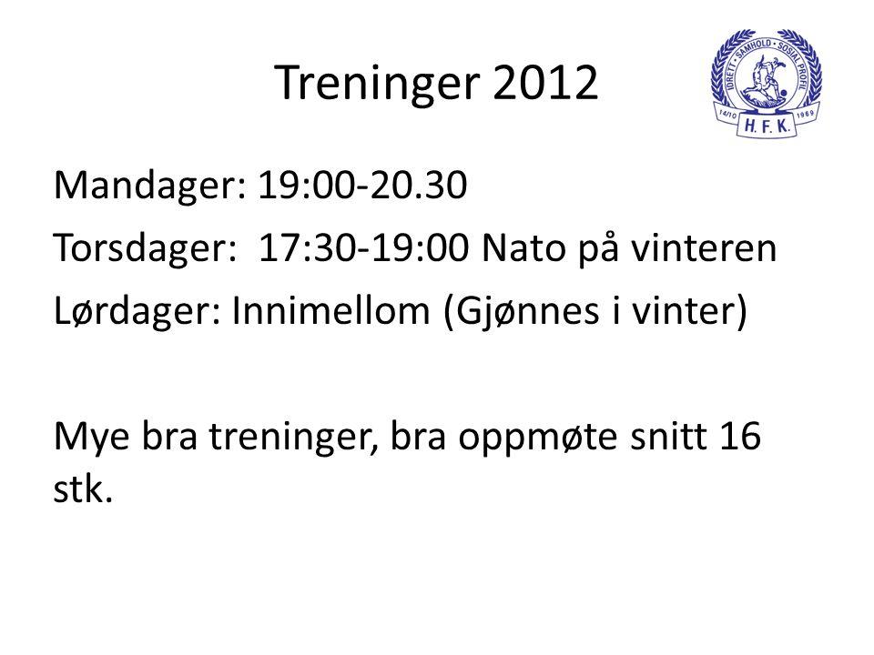 Treninger 2012 Mandager: 19:00-20.30 Torsdager: 17:30-19:00 Nato på vinteren Lørdager: Innimellom (Gjønnes i vinter) Mye bra treninger, bra oppmøte sn