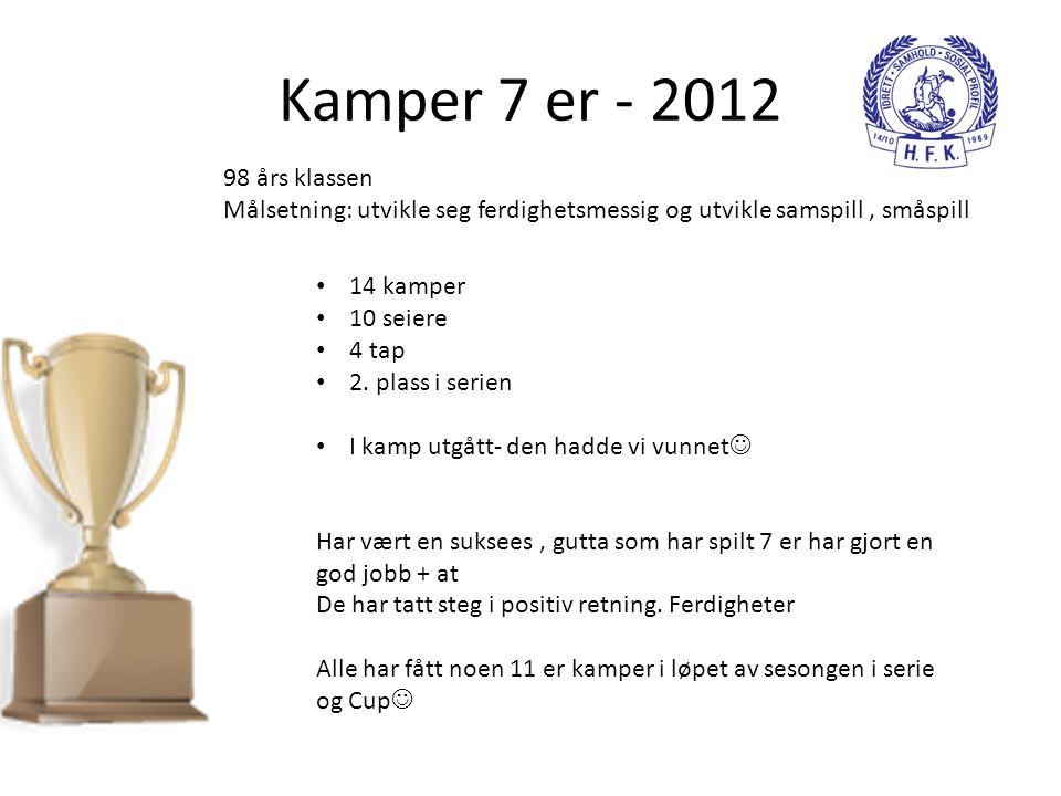 Kamper 7 er - 2012 • 14 kamper • 10 seiere • 4 tap • 2. plass i serien • I kamp utgått- den hadde vi vunnet  Har vært en suksees, gutta som har spilt
